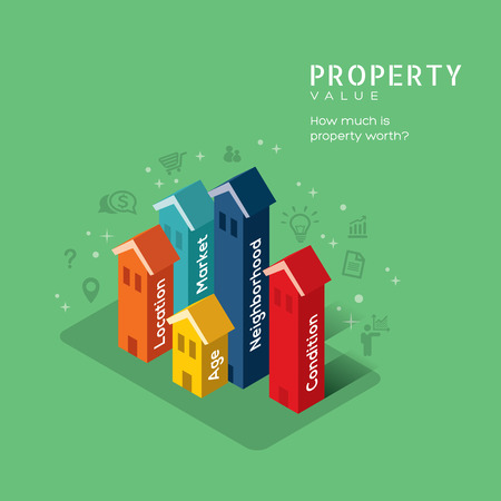 information management: Real estate Property Value concept vector illustration with building in isometric design style