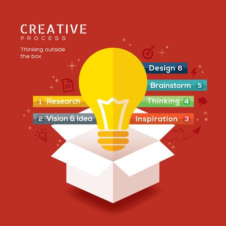 pensando: pensar fuera de la idea creativa ilustraci�n vectorial cuadro