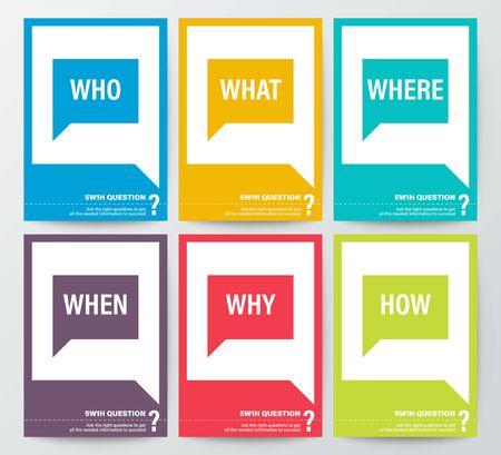 QUIÉN QUÉ DÓNDE CUÁNDO POR QUÉ CÓMO, 5W1H o WH Póster de preguntas. Fondo gráfico de burbujas de discurso colorido en orientación vertical. Ilustración de vector
