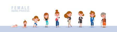 Woman in different age. Female from child to old person. Baby, child, teenager, adult and senior generation. Aging process. Isolated vector cartoon illustration in flat design style.