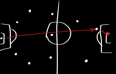 pigskin: soccer game strategy on a blackboard Stock Photo
