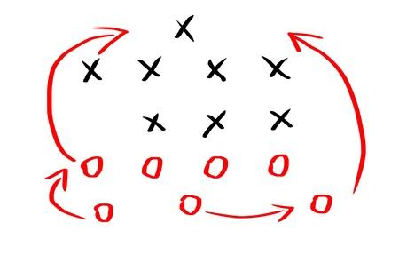 voetbalwedstrijd strategie op een bord Stockfoto