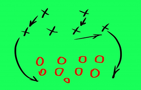 pigskin: soccer game strategy on a board