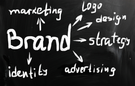 recognition: Branding word
