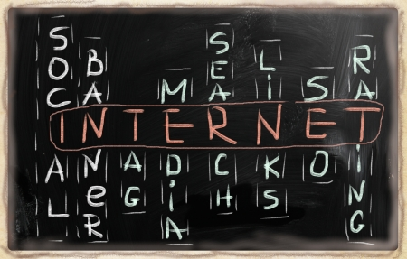 social media concept - text on a blackboard. photo