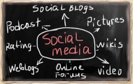 social media concept - text on a blackboard. Stock Photo - 20166684