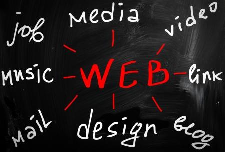 Web Concept Stock Photo - 20825714