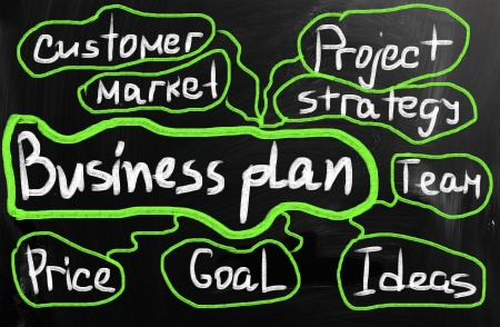 business plan handwritten with white chalk on a blackboard. photo