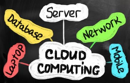 cloudshape: information technology concept