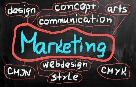 marketing advertising concept Stock Photo - 21444069