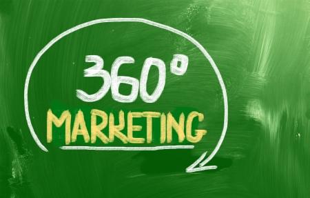 Marketing Concept photo