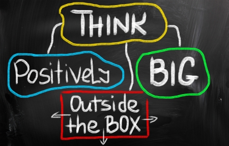different goals: Think Positive Concept