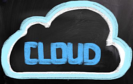 Cloud Concept photo