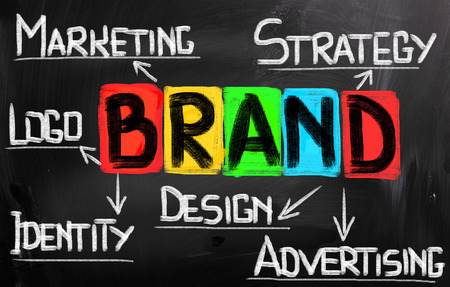 Branding Word Concept photo