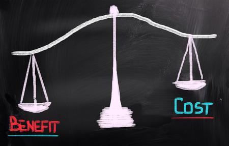 Benefit Concept