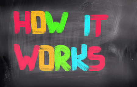 How It Works Concept Stockfoto