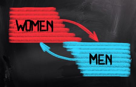 mannen en vrouwen: Mannen Vrouwen Concept