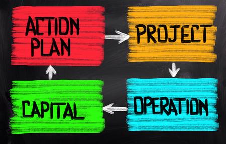 plan de accion: Plan de Acci�n Concepto