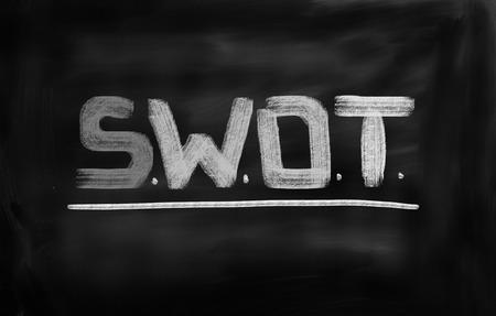 foda: Swot Concepto
