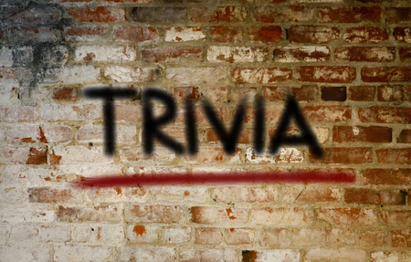 did you know: Trivia Concept