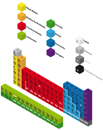 the periodic table: Periodic Table of the Chemical Elements Illustration