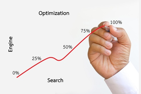 SEO flow chart on a whiteboard Stock Photo - 17969812
