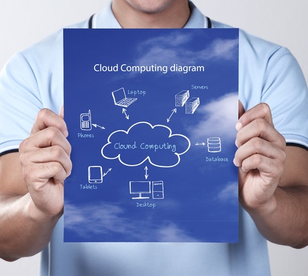 man showing a Cloud Computing diagram Stock Photo - 10346518