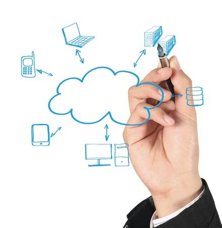 infraestructura: Hombre dibujando un diagrama de Cloud Computing Foto de archivo