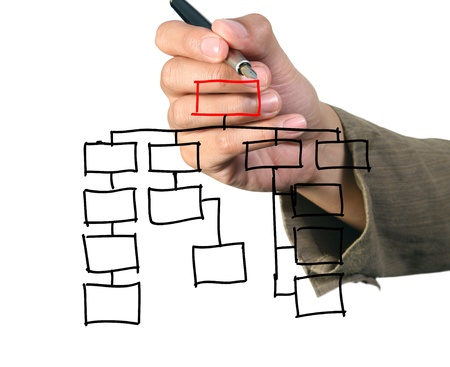 man drawing an organization chart  photo
