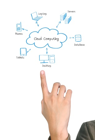 man pointing a Cloud Computing diagram photo
