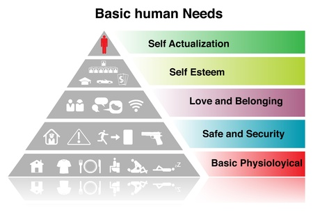 self esteem: Basic human Need sign  on white Illustration