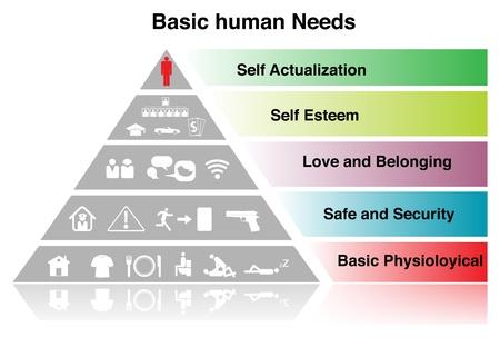 physiological: Signo de primera necesidad humana en blanco Vectores