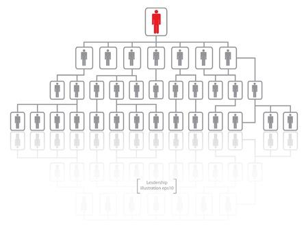 red man, leadership organization on white Stock Vector - 20832231