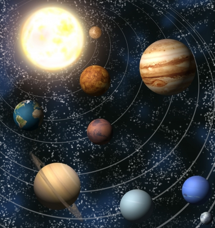 An illustration of our solar system. Maps from http://planetpixelemporium.com/
