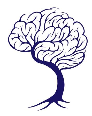 Ein Baum wächst in der Form eines Gehirns