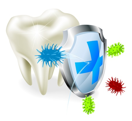 A tooth being protected from decay or bacteria by a shield