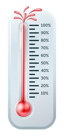 Illustratie van een thermometer met de rode alcohol barsten door de top.