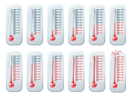 Reeks illustraties van een thermometers tonen stijgende temperaturen, laatste barsten. Kan worden gebruikt om de vooruitgang te illustreren om doelen of doelen, toont percentage
