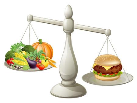 Concept de pouvoir manger de volonté sain, une alimentation saine sur un côté d'échelles et hamburger de fast-food de l'autre. Burger pèse plus.