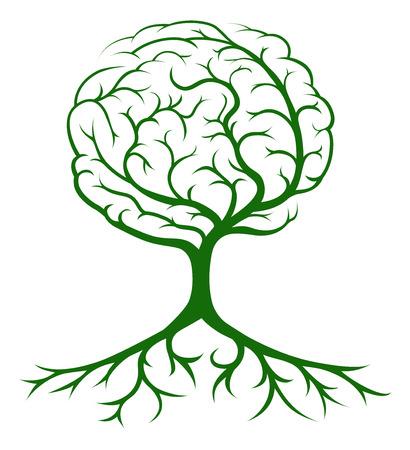 脳は人間の脳の形で成長しているツリーのツリーの概念。アイデアやインスピレーションの概念である可能性があります。