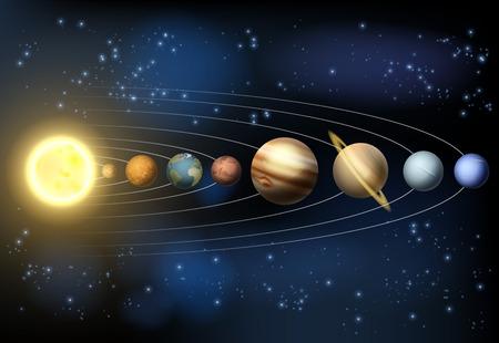 Ilustracja planetach naszego układu słonecznego okrążających Słońce w przestrzeni kosmicznej.