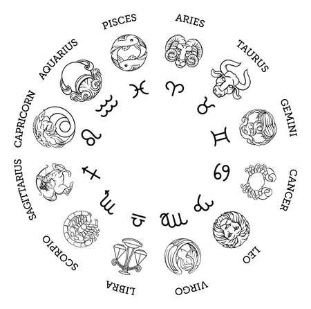 Astrological horoscope zodiac star signs symbols Illustration
