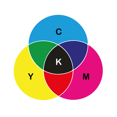 CMYK color circle primary colors print vector illustration EPS10 Vettoriali