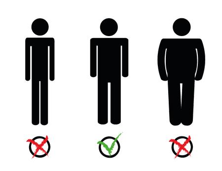 underweight normal weight overweight man pictogram