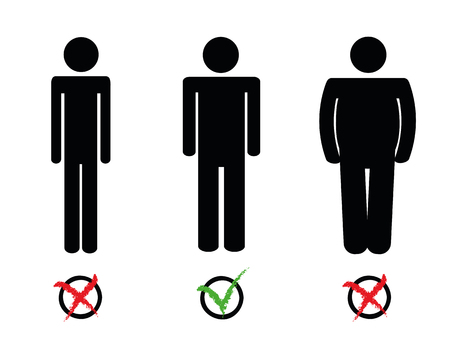 underweight normal weight overweight man pictogram