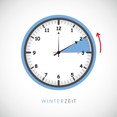 Wechseln Sie zum Winterzeit-Erinnerungskonzept für die Sommerzeit-Vektorillustration EPS10