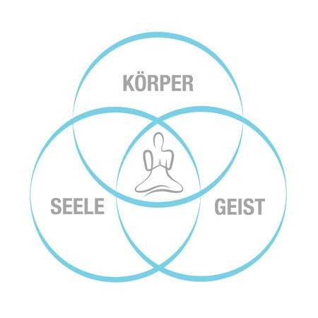 Corps âme esprit cercle bleu personne assise en position du lotus yoga illustration vecteur EPS10