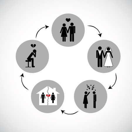 family life and divorce circulation concept pictogram vector illustration EPS10