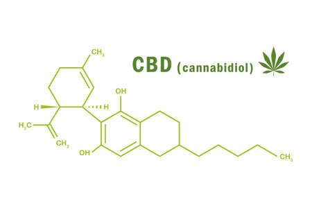 cbd cannabidiol chemical formula with cannabis leaf vector illustration EPS10