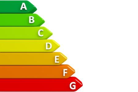 house energy: Energy chart